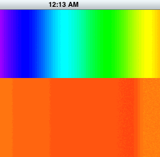 kTexture2DPixelFormat_RGBA4444